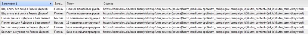 В Яндекс Директе UTM-метка прописывается отдельно для каждого объявления